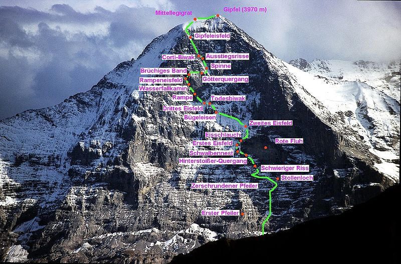 Eiger North Face Route