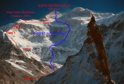 Potential line on northwest face of Kachenjunga